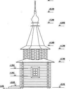 Строительство церкви в селе Шабуры