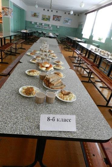 Оценка за школьный обед
