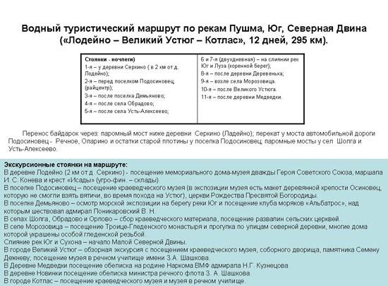 Маршрут «Голубые дороги Русского Севера»