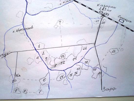 Заселение хуторов по речке Альмеж