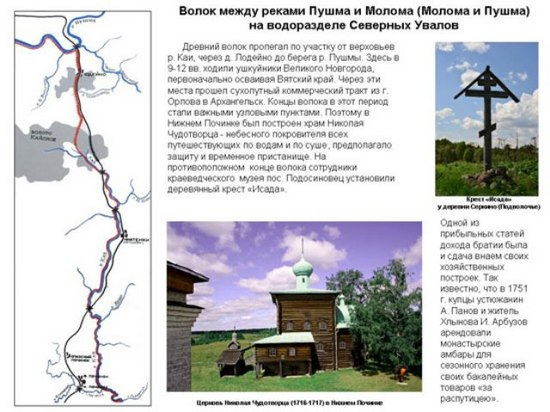 Карта волока между реками Моломой и Пушмой, разраюотанная Ю.В.Кропотовым