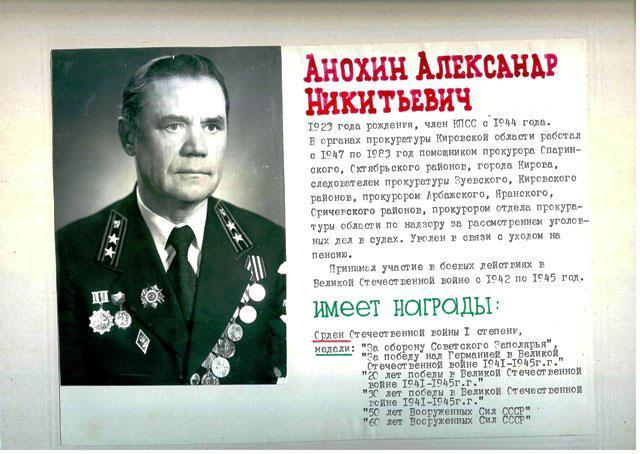 Анохин Александр Никитьевич