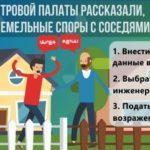 Как избежать земельных споров с соседями